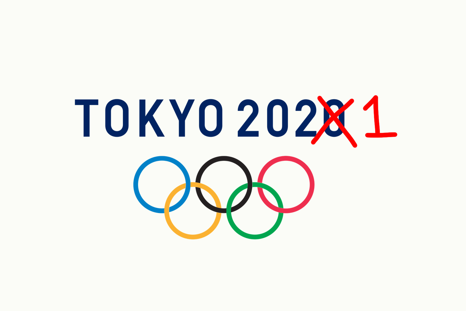 Tokyo 2020 Olympics officially postponed until 2021 - Yeah ...